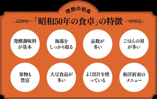 「昭和50年の食卓」の特徴