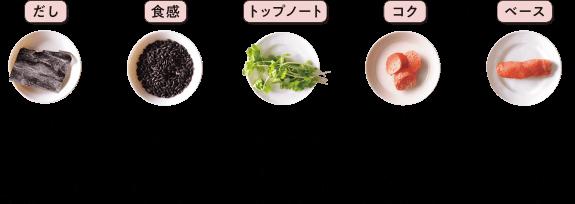 明太子の炊き込みご飯