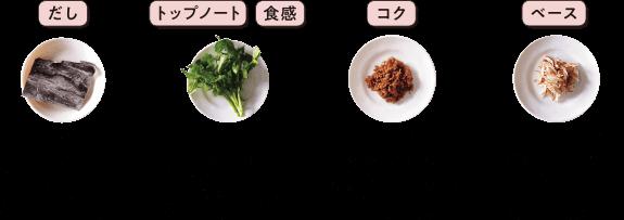 新ごぼうと牛しぐれ煮の炊き込みご飯